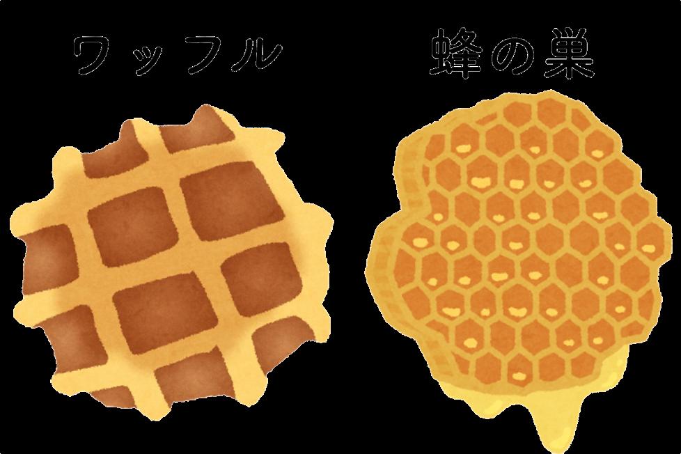 ワッフルと蜂の巣